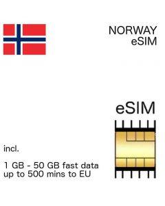 eSIM Norway