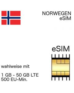eSIM Norwegen