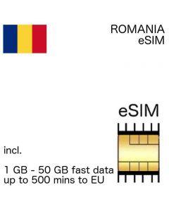 eSIM Romania