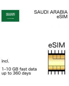 eSIM Saudi Arabia