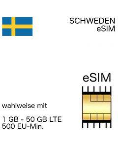 eSIM Schweden
