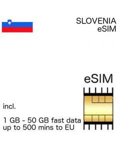 eSIM Slovenia