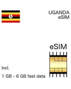 eSIM Uganda
