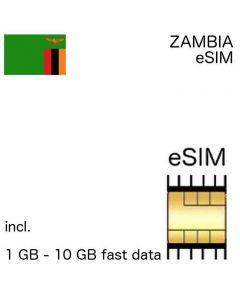 eSIM Zambia