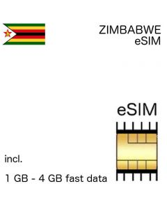 eSIM Zimbabwe